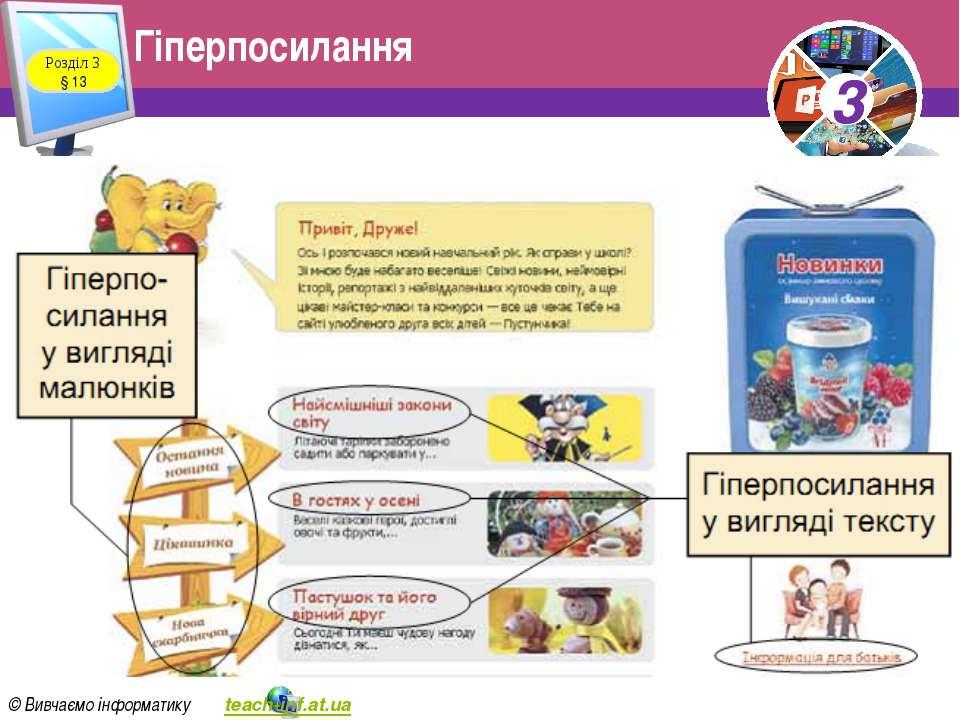 Гіперпосилання Розділ 3 § 13 3 © Вивчаємо інформатику teach-inf.at.ua 3