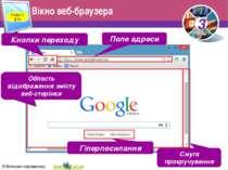 Вікно веб-браузера Розділ 4 § 14 Поле адреси Кнопки переходу Область відображ...
