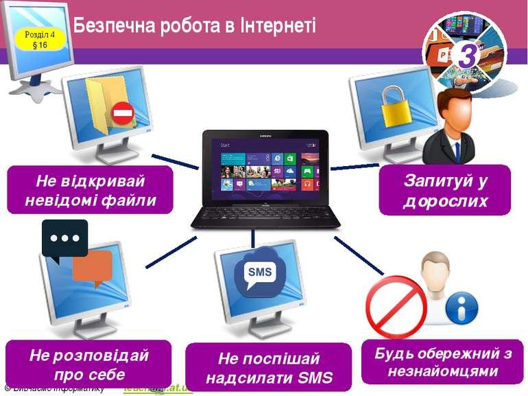 Безпечна робота в Інтернеті Розділ 4 § 16 Запитуй у дорослих Будь обережний з...