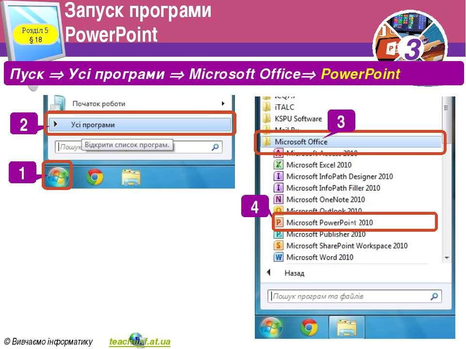 Розділ 5 § 18 Запуск програми PowerPoint Пуск Усі програми Microsoft Office P...