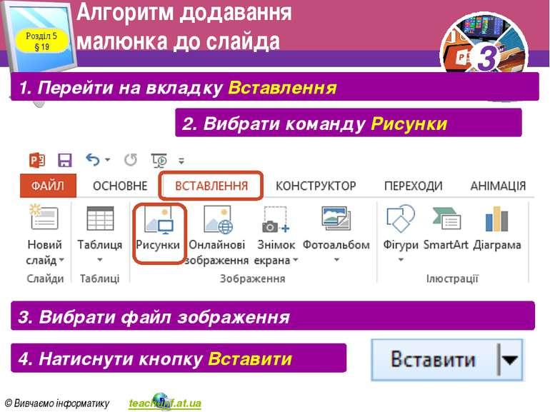 Розділ 5 § 19 Алгоритм додавання малюнка до слайда 1. Перейти на вкладку Вста...