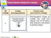 Редагування четвертого слайда Розділ 5 § 20 3 © Вивчаємо інформатику teach-in...