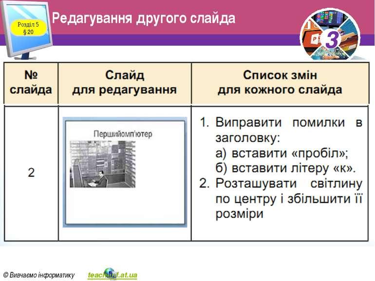 Редагування другого слайда Розділ 5 § 20 3 © Вивчаємо інформатику teach-inf.a...