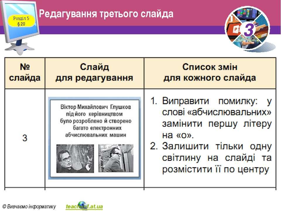 Редагування третього слайда Розділ 5 § 20 3 © Вивчаємо інформатику teach-inf....