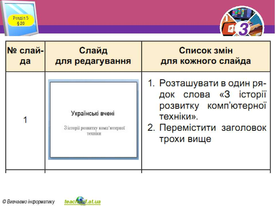Розділ 5 § 20 3 © Вивчаємо інформатику teach-inf.at.ua 3