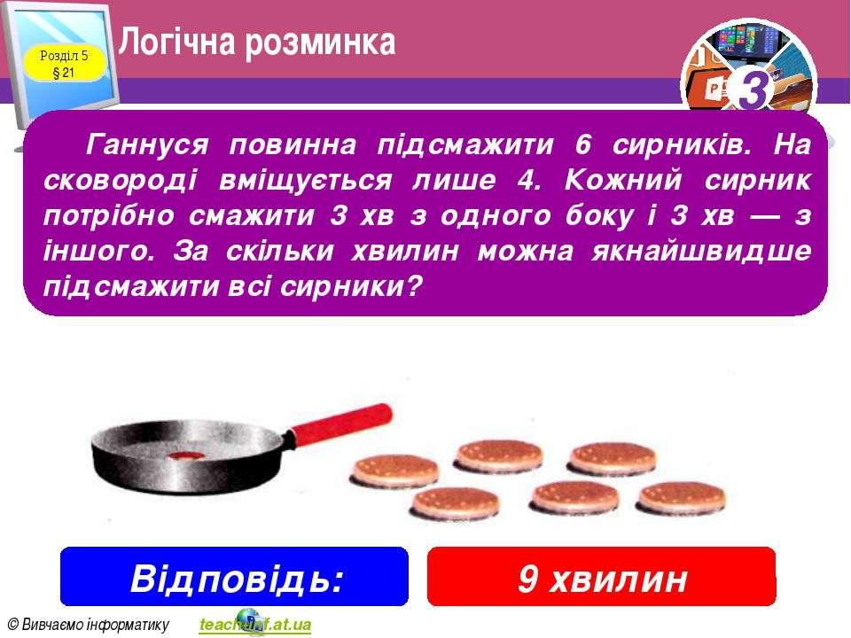 Логічна розминка Розділ 5 § 21 Ганнуся повинна підсмажити 6 сирників. На сков...