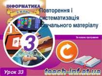 Повторення і систематизація навчального матеріалу За новою програмою Урок 33 3 3