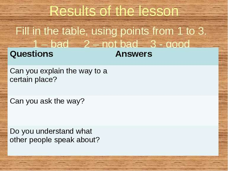 Results of the lesson Fill in the table, using points from 1 to 3. 1 – bad 2 ...