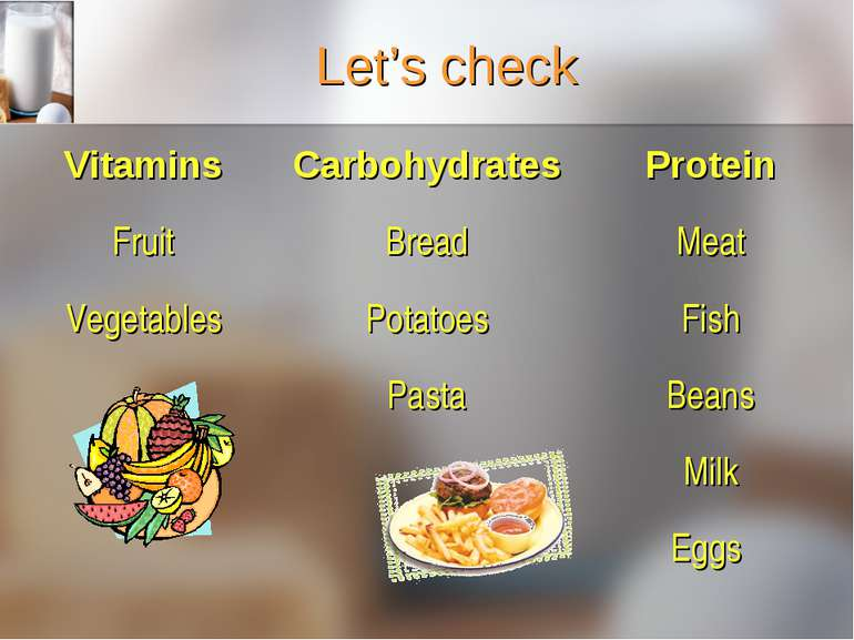 Let's check Vitamins Carbohydrates Protein Fruit Bread Meat Vegetables Potato...