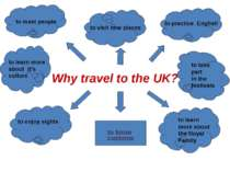 Why travel to the UK? to know customs to meet people to visit new places to p...