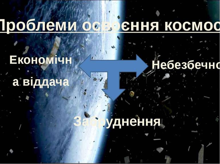 Проблеми освоєння космосу Економічна віддача Забруднення Небезбечно