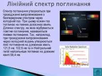 Спектр поглинання утворюється при проходженні випромінювання з безперервним с...