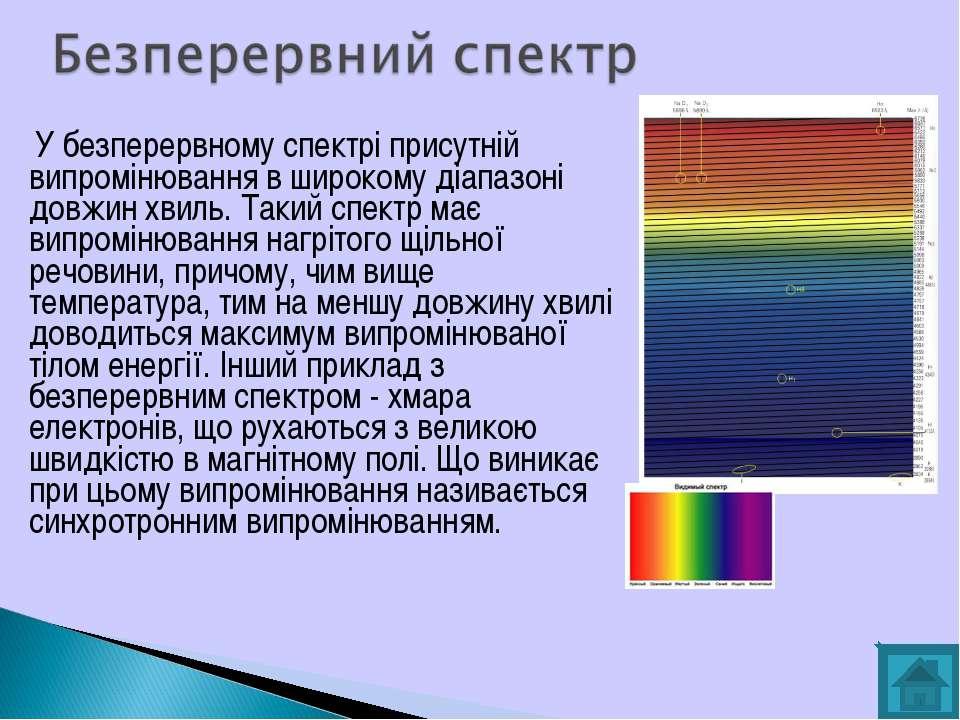 У безперервному спектрі присутній випромінювання в широкому діапазоні довжин ...