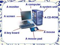 А computer A monitor A system unit A screen A CD-ROM A key board A mouse A mo...