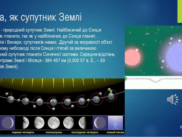 Луна, як супутник Землі Місяць - природний супутник Землі. Найближчий до Сонц...