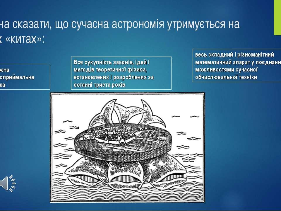 Можна сказати, що сучасна астрономія утримується на трьох «китах»: Потужна св...