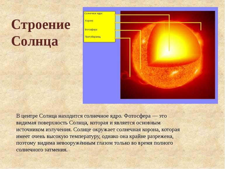 В центре Солнца находится солнечное ядро. Фотосфера— это видимая поверхность...