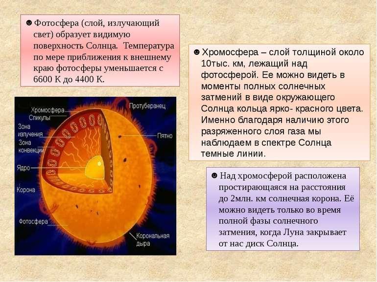 Фотосфера (слой, излучающий свет) образует видимую поверхность Солнца. Темпе...