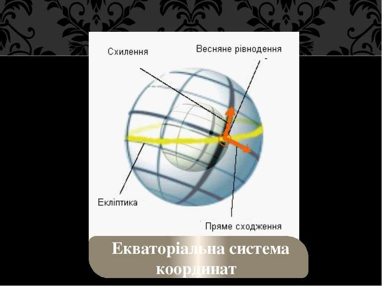 Екваторіальна система координат