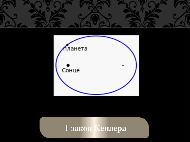 1 закон Кеплера