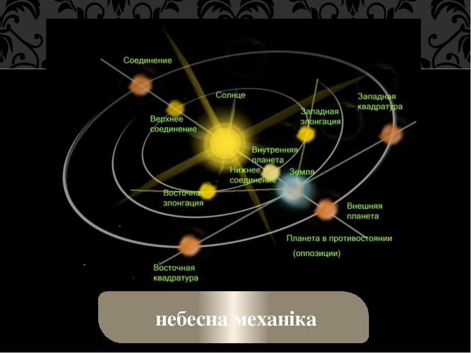 небесна механіка