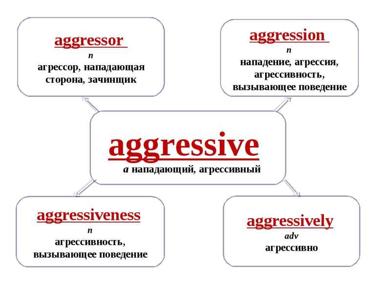 aggressive a нападающий, агрессивный aggressively adv агрессивно aggression n...