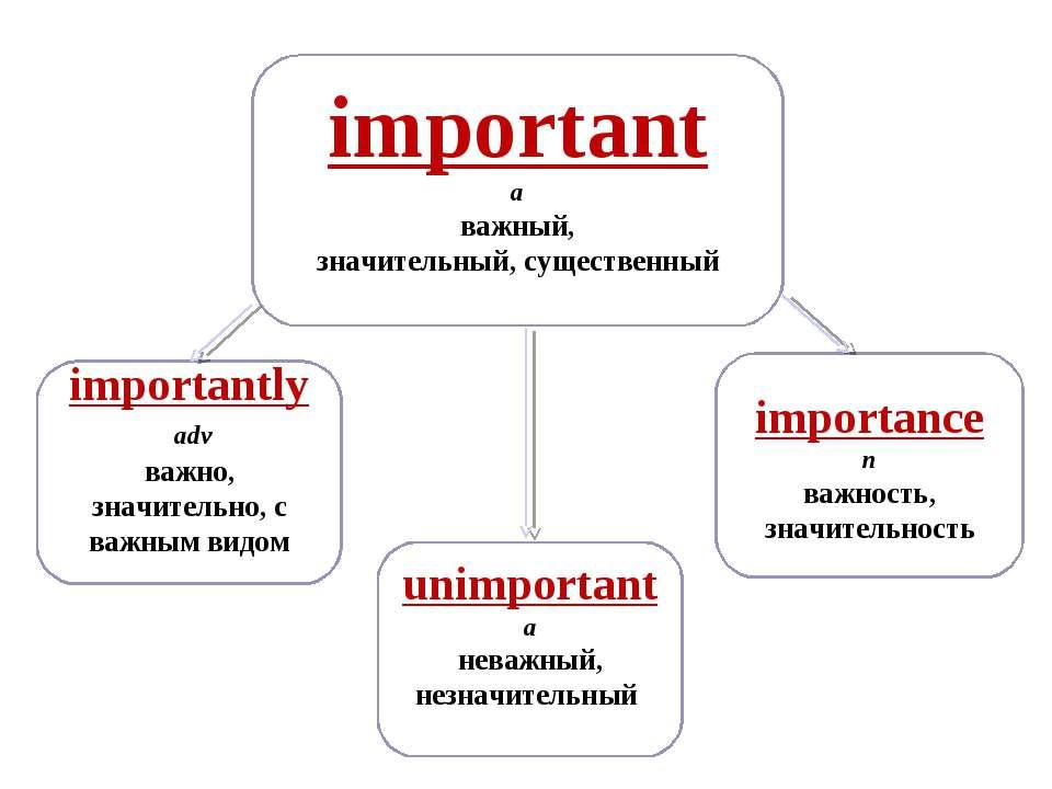 important a важный, значительный, существенный importance n важность, значите...