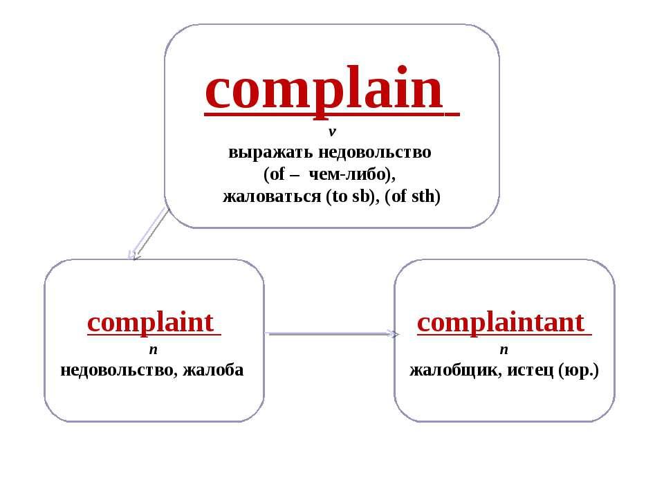 complain v выражать недовольство (of – чем-либо), жаловаться (to sb), (of sth...