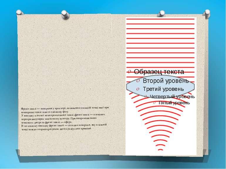 Фронт хвилі — поверхня у просторі, коливання в кожній точці якої при поширенн...