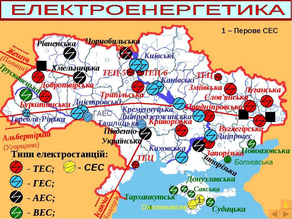 Типи електростанцій: - ТЕС; - ГЕС; - АЕС; - ВЕС; Вуглегірська Луганська Слов'...