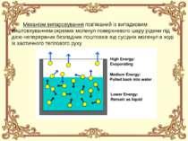 Механізм випаровуванняпов'язаний із випадковим виштовхуванням окремих молеку...