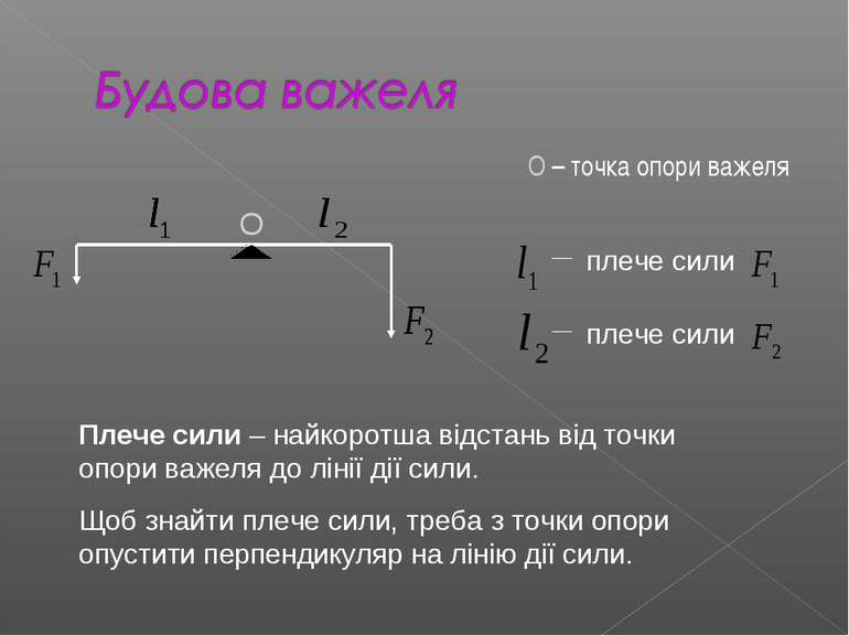 О – точка опори важеля О плече сили плече сили Плече сили – найкоротша відста...