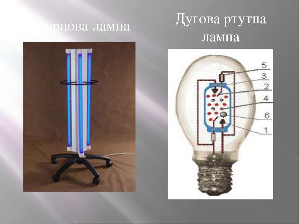 Кварцова лампа Дугова ртутна лампа