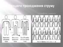 Ланцюги проходження струму Основні Ланцюги специфічні ланцюги Plastivezzz Inc