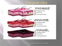 Електричні опіки Це опіки, які виникають внаслідок ураженням тканин електричн...