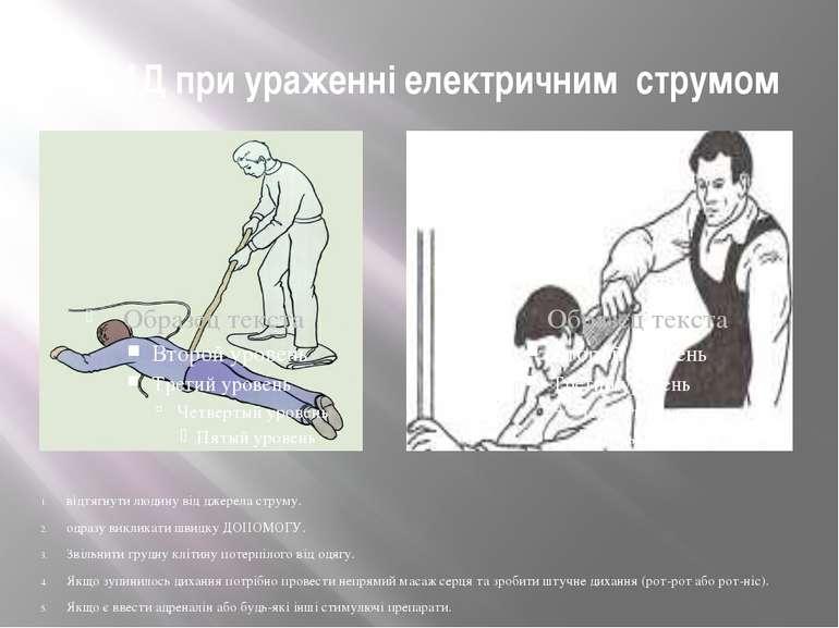 ПМД при ураженні електричним струмом відтягнути людину від джерела струму. од...