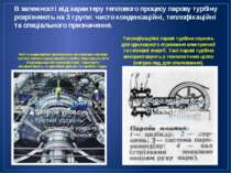 В залежності від характеру теплового процесу парову турбіну розрізняють на 3 ...
