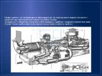 Газова турбіна— це тепловий двигун безперервної дії, на лопатках якого енергі...
