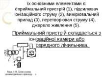 їх основними елементами є: ёприймальний пристрій (1), підсилювач іонізаційног...