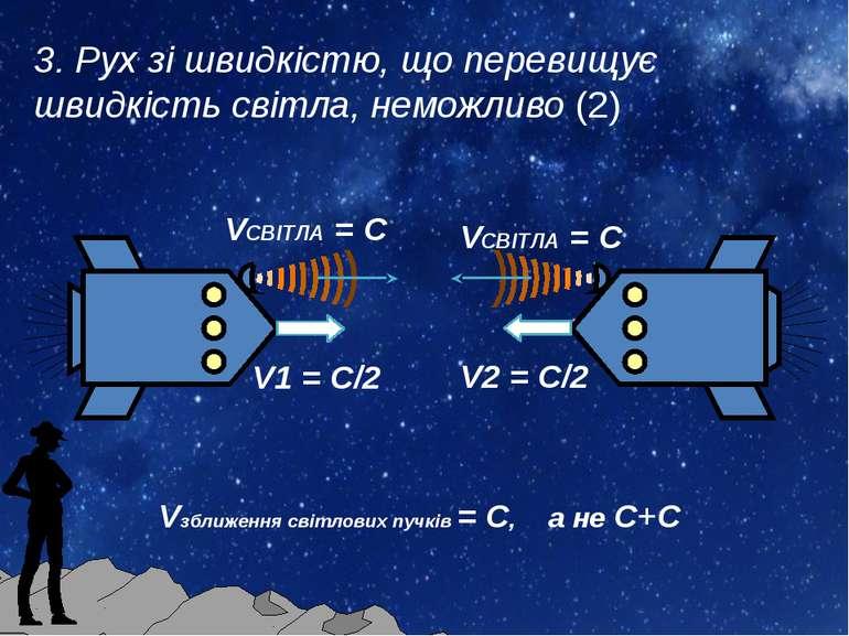 V1 = С/2 V2 = С/2 Vзближення світлових пучків = С, а не С+С VСВІТЛА = С 3. Ру...