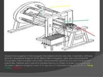 Перший електродвигун з безпосереднім обертанням робочого валу був створений в...