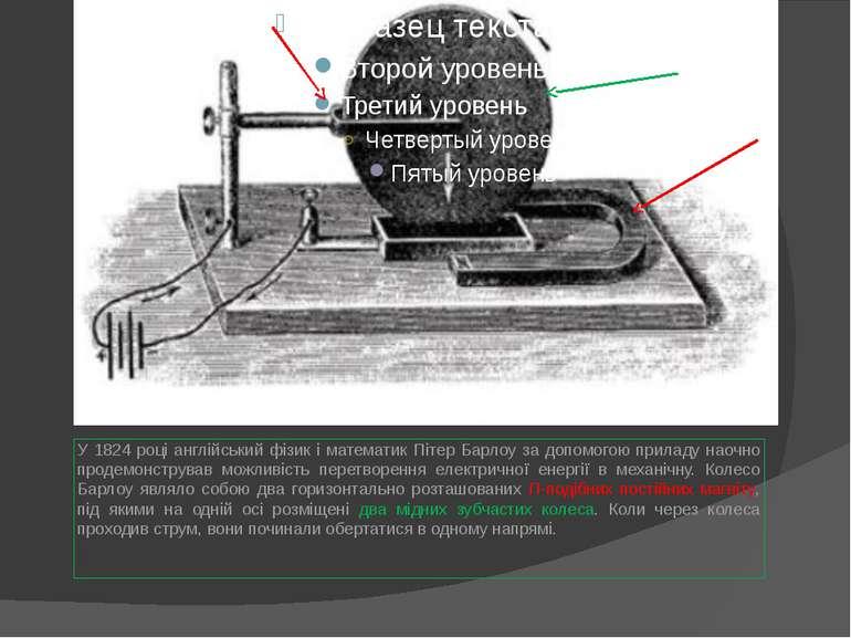 У 1824 році англійський фізик і математик Пітер Барлоу за допомогою приладу н...