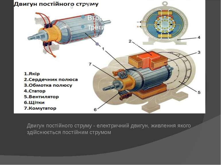 Двигун постійного струму - електричний двигун, живлення якого здійснюється по...