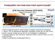 Комерційні системи квантової криптографії QPN Security Gateway (QPN-8505) (Ma...