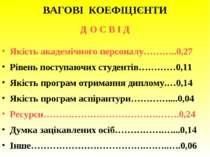ВАГОВІ КОЕФІЦІЄНТИ д О С В І Д Якість академічного персоналу………..0,27 Рівень ...