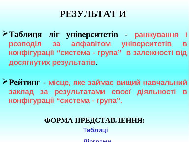 РЕЗУЛЬТАТ И Таблиця ліг університетів - ранжування і розподіл за алфавітом ун...
