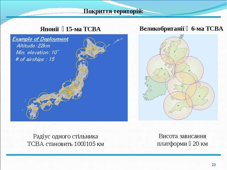 * Покриття територій: Радіус одного стільника ТСВА становить 100 105 км Японі...