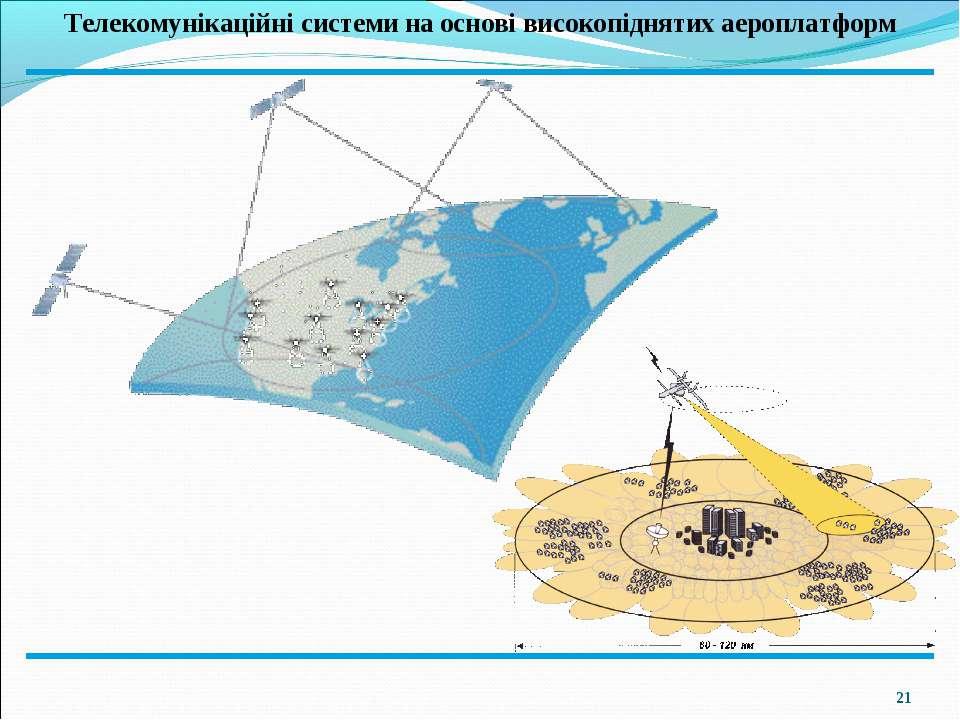* Телекомунікаційні системи на основі високопіднятих аероплатформ