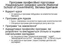 Програми професійної підготовки Національної урядової школи (National School ...