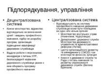 Підпорядкування, управління Децентралізована система Кожне міністерство, відо...